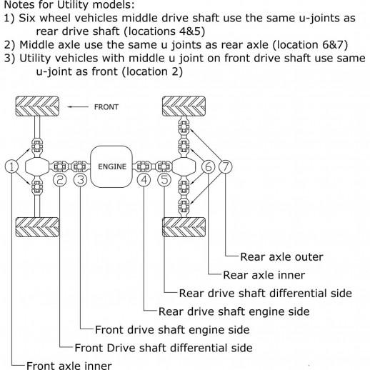 Крестовина для квадроциклов 19-1005